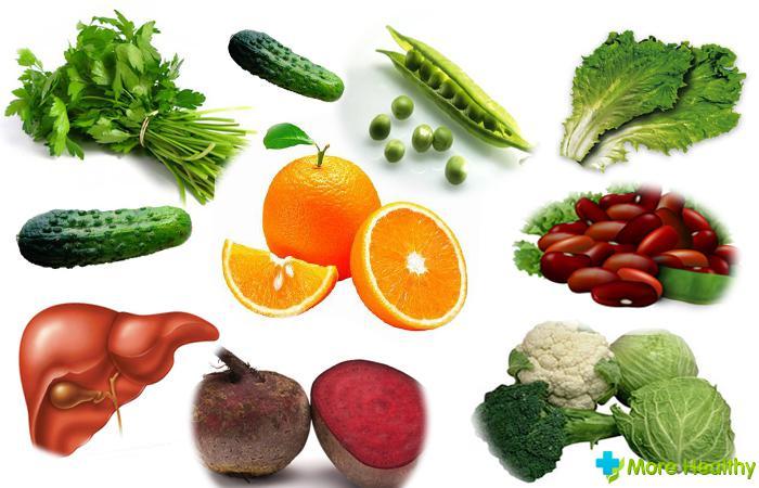 Фолиевая кислота при беременности, в каких продуктах содержится