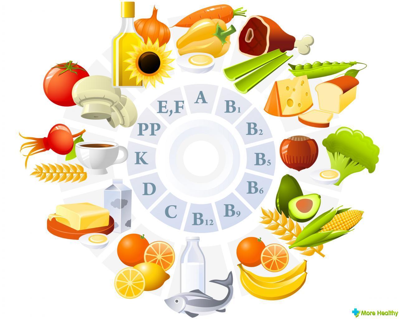 Сколько калорий нужно употреблять в день, чтобы похудеть Норма калорий в день