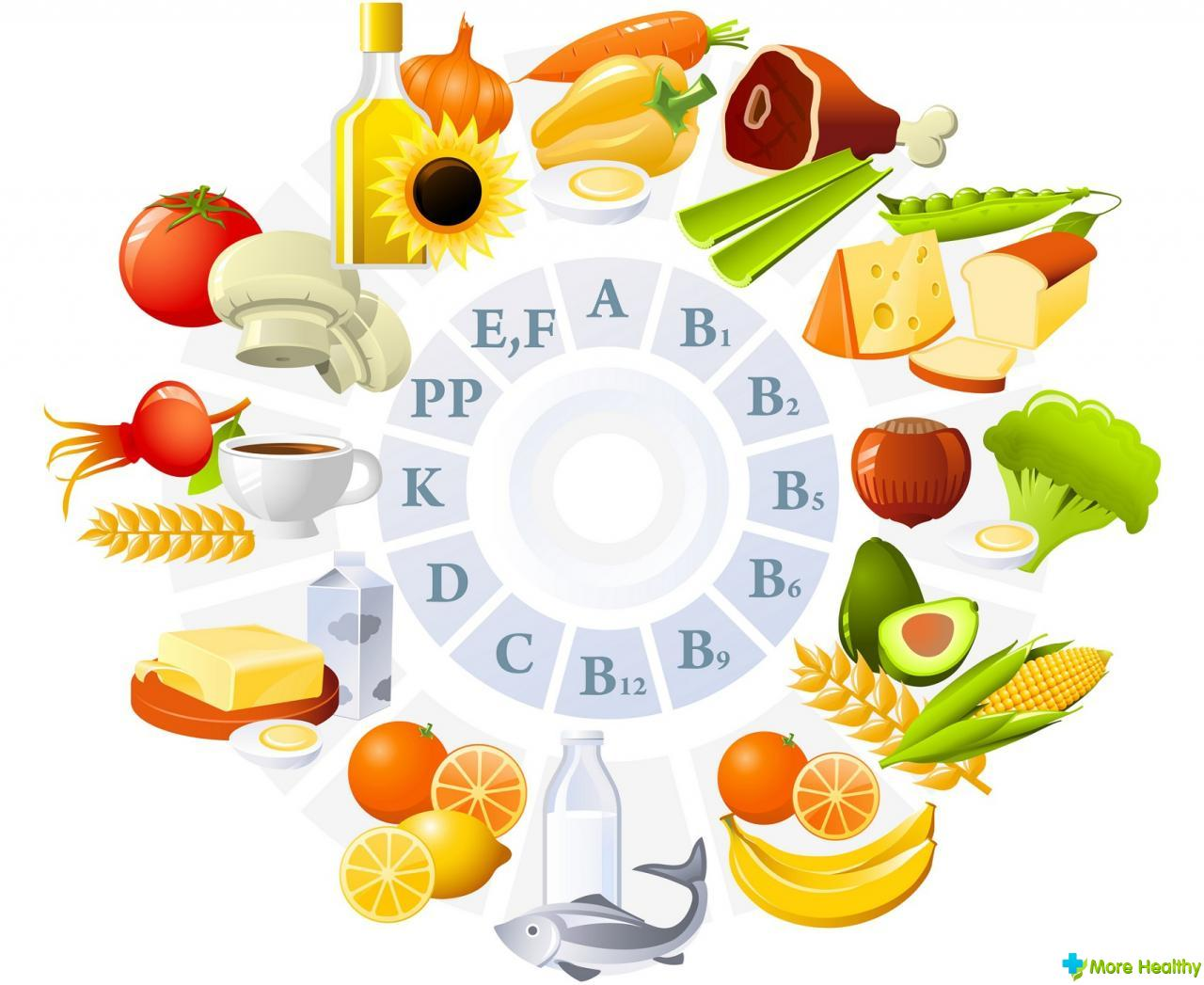 an analysis of the significance of vitamins in the body Cerebral spinal fluid (csf) analysis cerebral spinal fluid (csf) analysis which could help reverse some of the damage done to the body by multiple sclerosis.