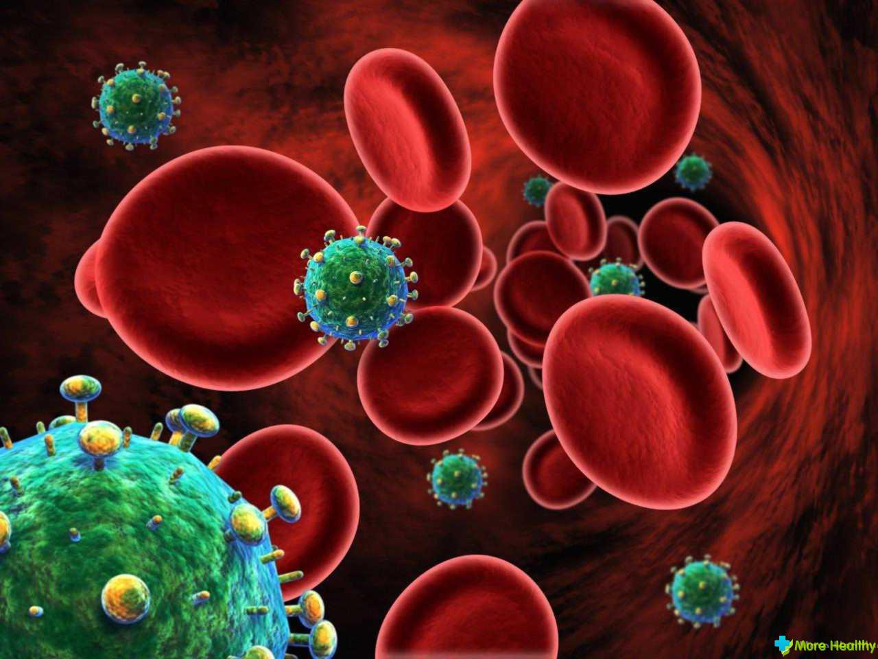 a report on the human immunodeficiency virus or hiv
