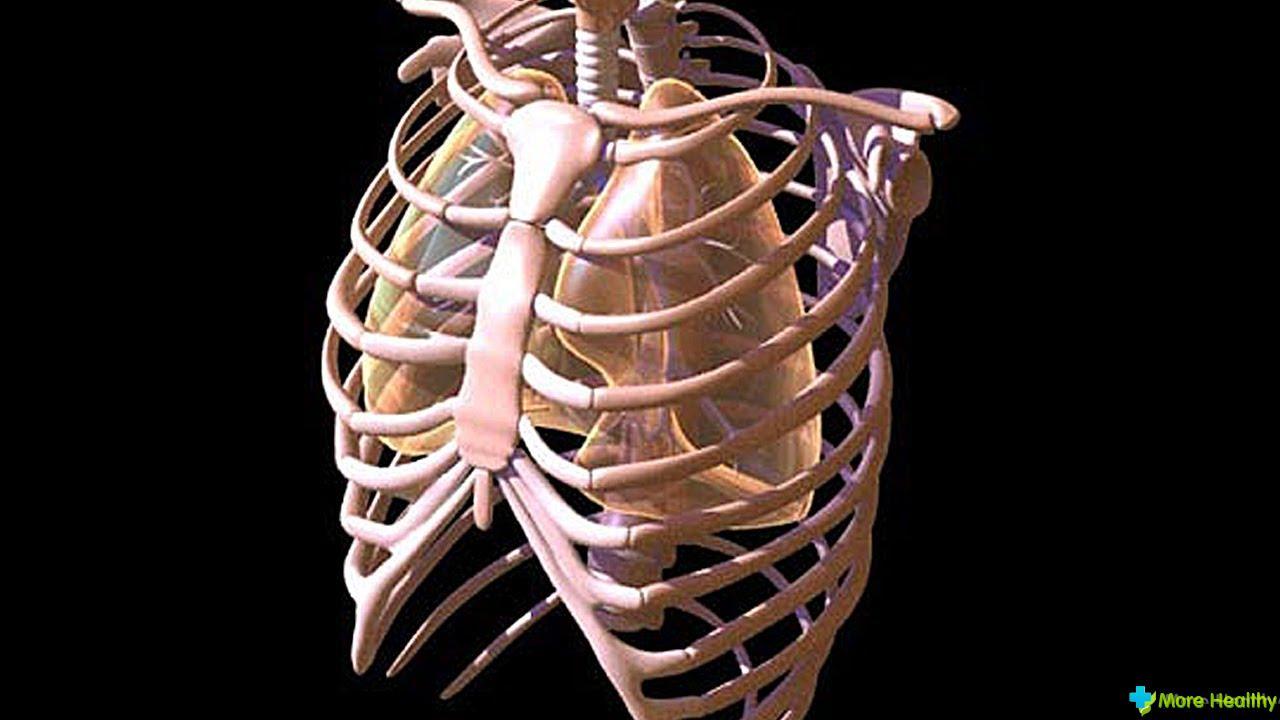 Позвоночник хрустит в грудной клетке