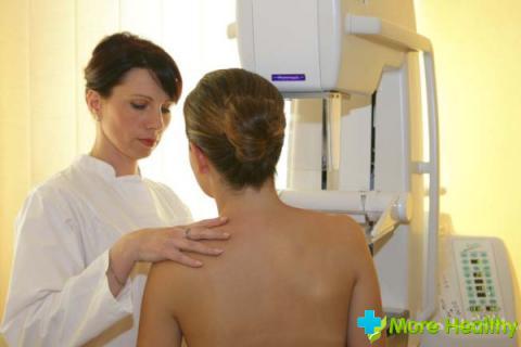 Диагностика молочных желез