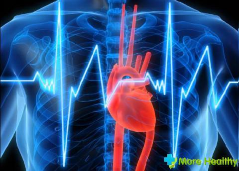 Сердцебиение ночью
