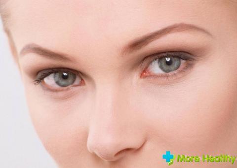 НИИ Глазных болезней