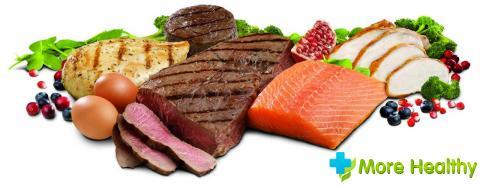 уровень белка