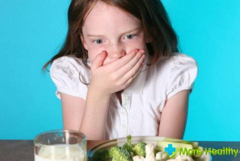 Симптоматика тошноты