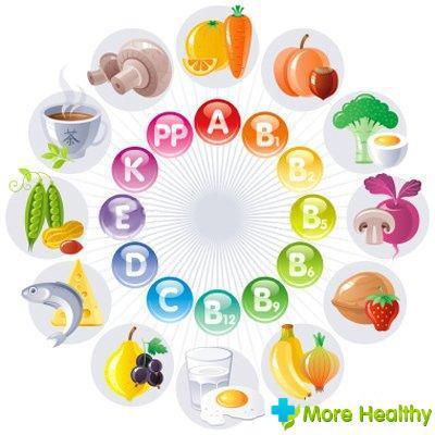 А вы знаете, каких витаминов не хватает вашему организму?