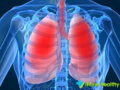 хроническая болезнь легких